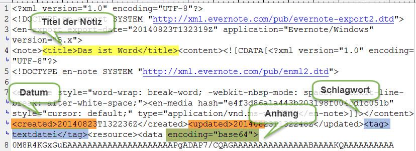 ENEX-Format unter der Lupe – Evernote für Pfiffige